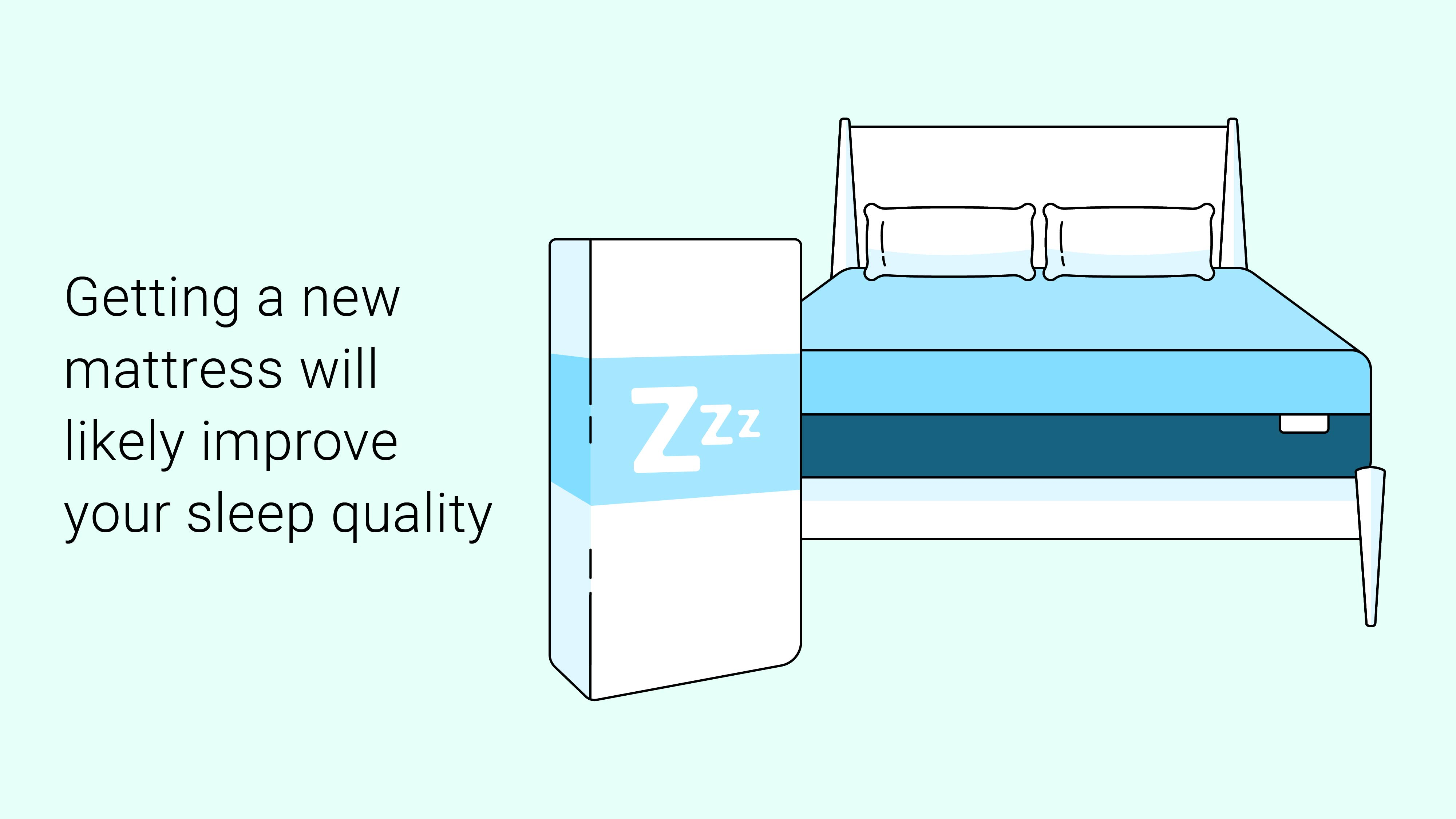 new mattress and sleep quality