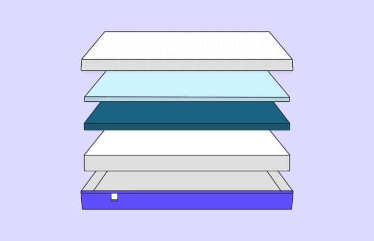 Mattress Technology in Top Brands