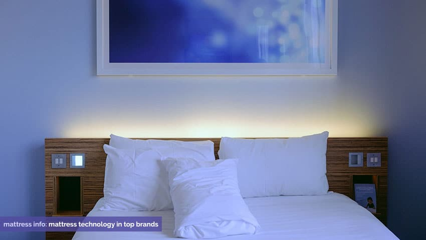 Best Mattress Technology in Top Brands