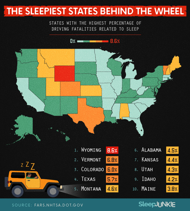 how to avoid falling asleep at the wheel