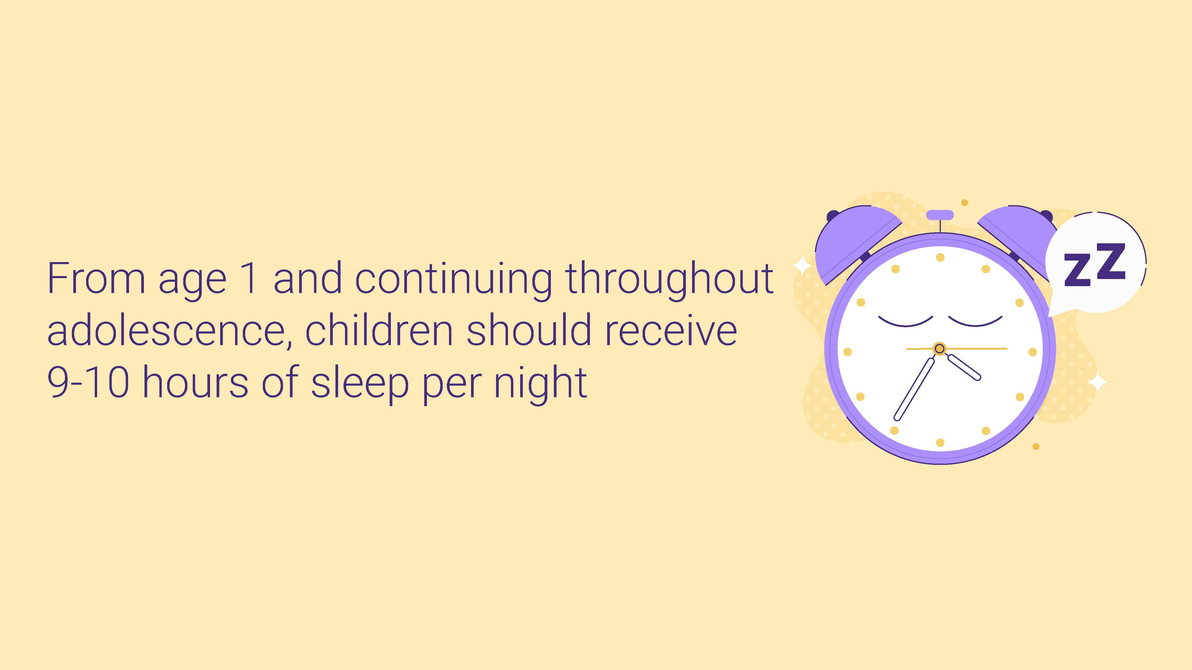 Hours of Sleep Per Night
