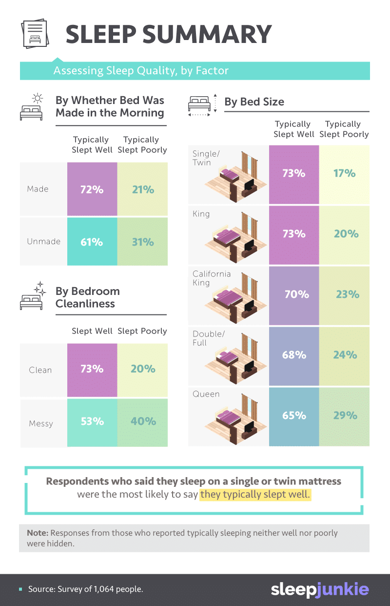 factors-affecting-sleep