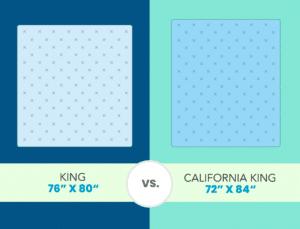 king size mattress and california king size mattress