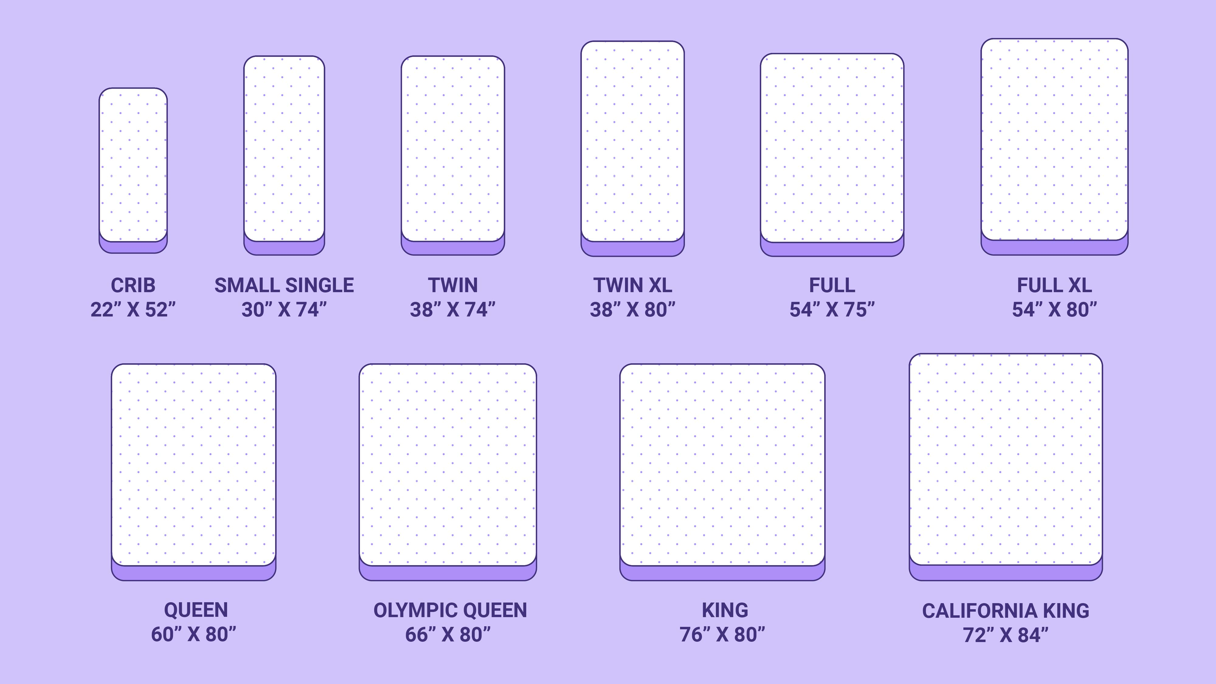 Picture of: Mattress Sizes And Dimensions Guide Sleep Junkie