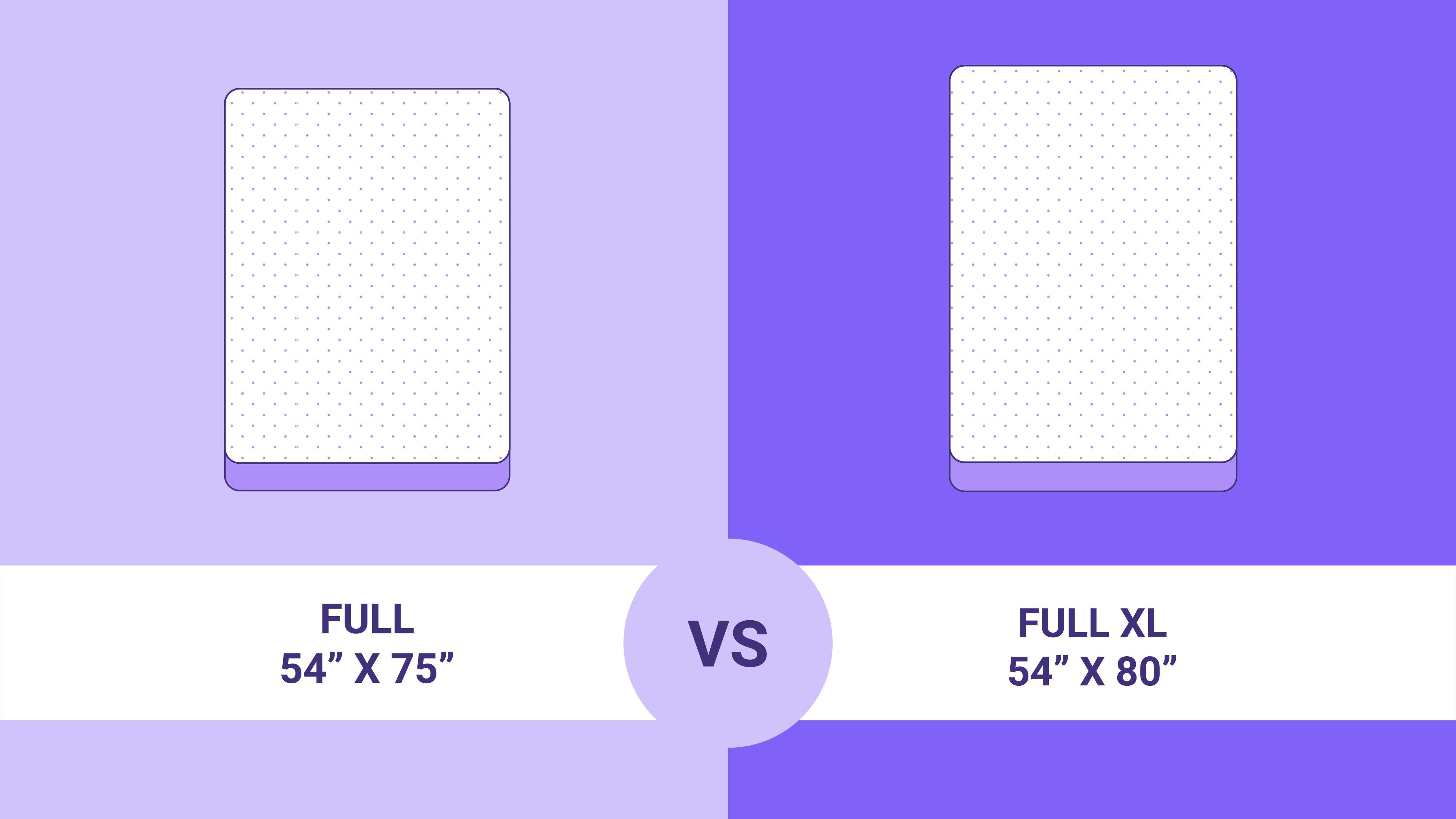 Full vs Full XL