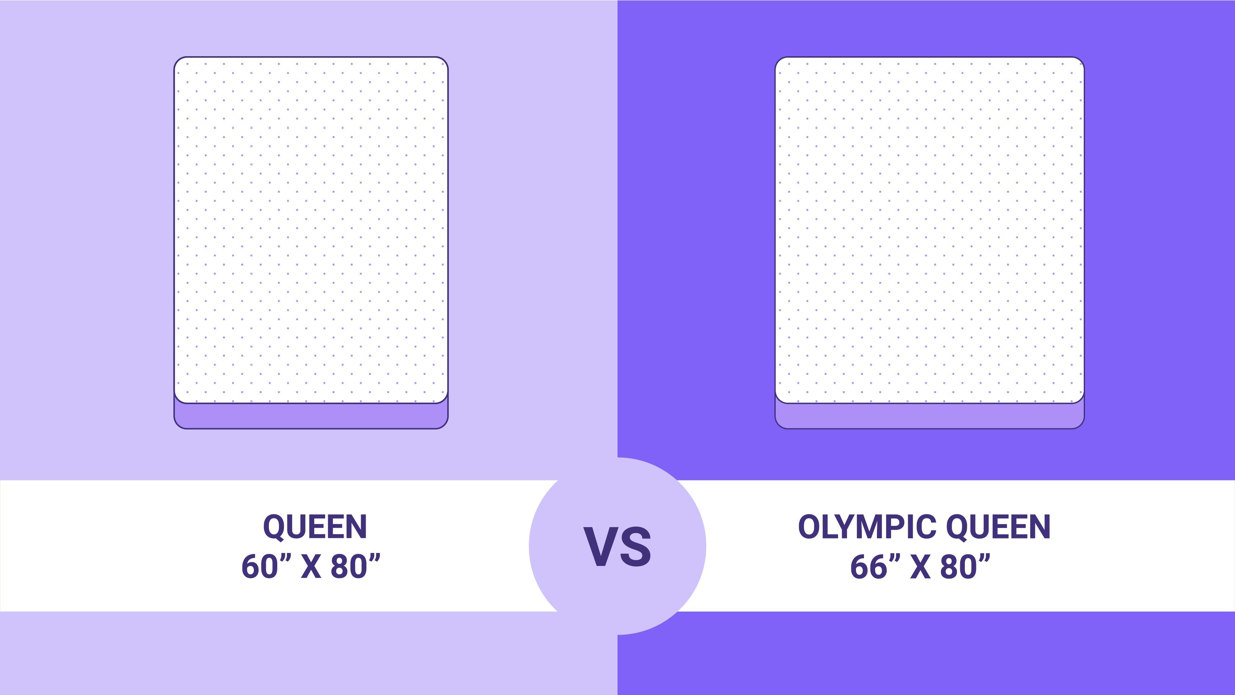 Queen vs Olympic Queen