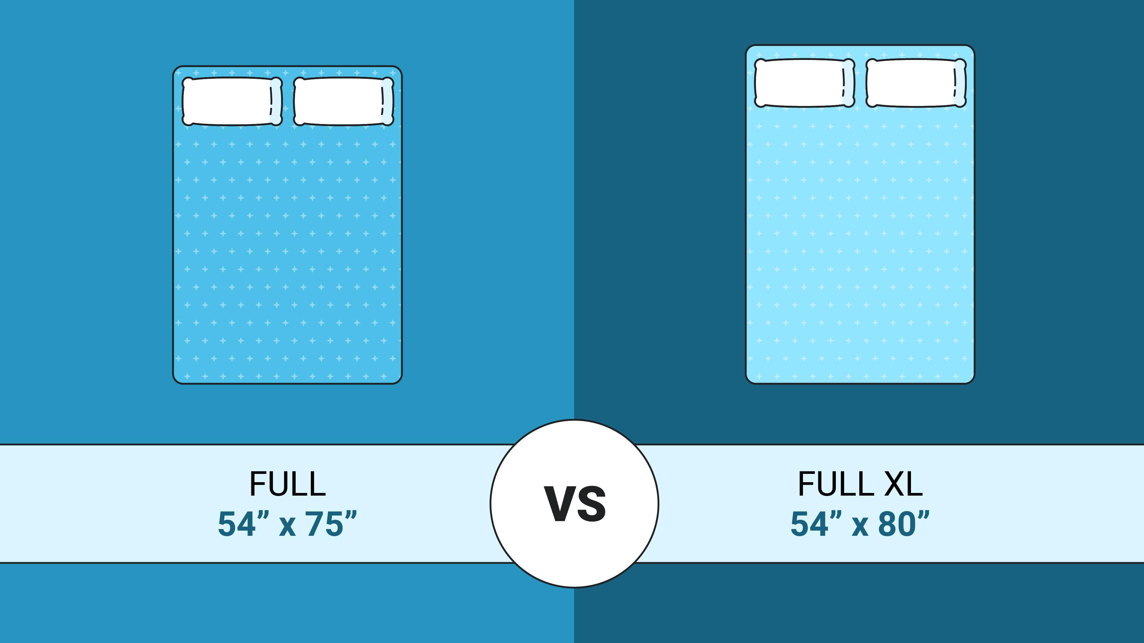 full vs full xl mattress