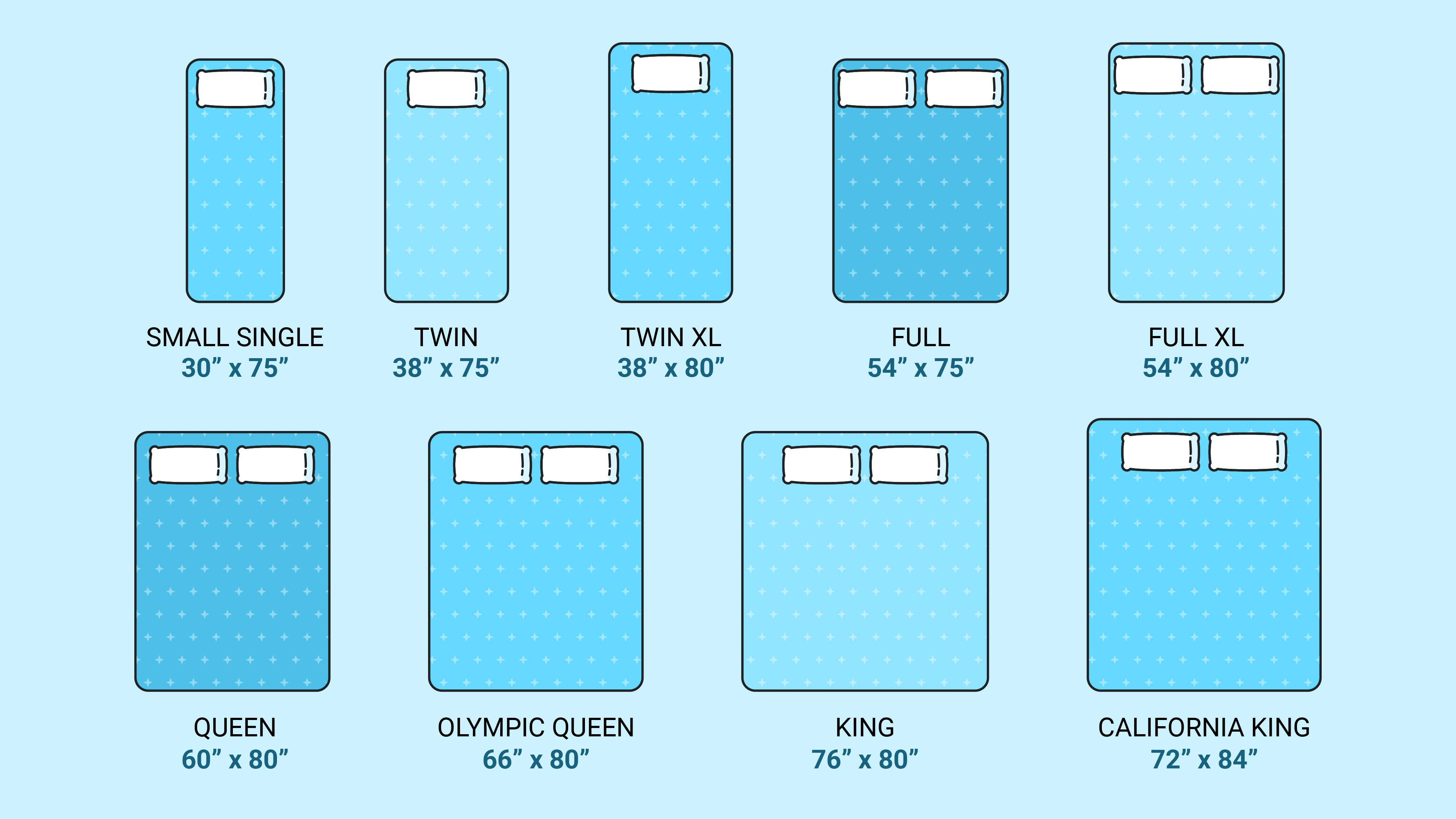 Mattress Sizes And Dimensions Guide Sleep Junkie
