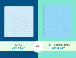 king size mattress and california king size mattress