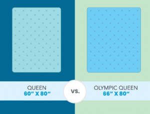 queen and olympic queen size