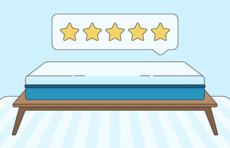 Best Memory Foam Mattress of 2019: Reviews and Buyer's Guide