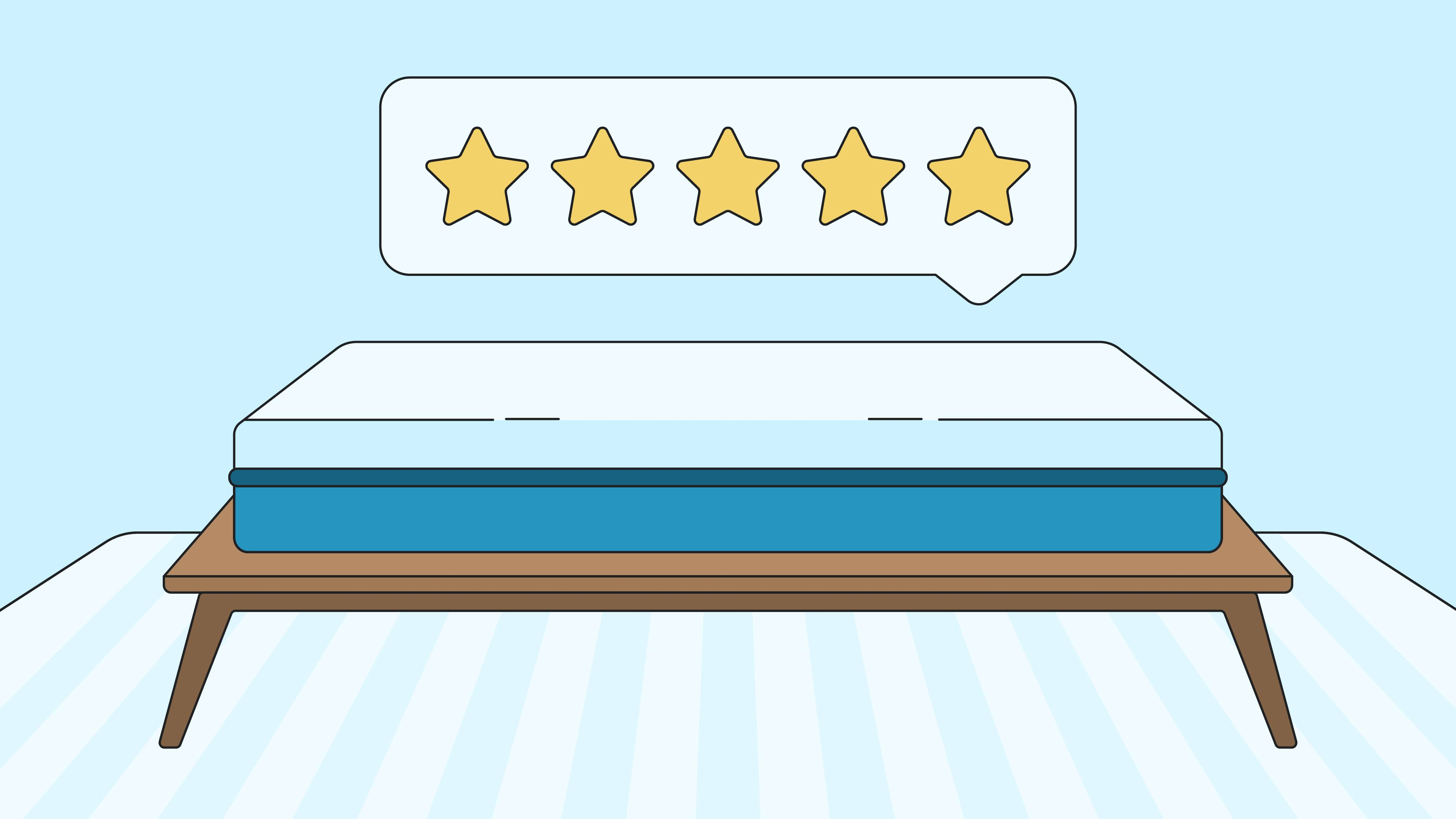 Best Memory Foam Mattress of 2020: Reviews and Buyer's Guide
