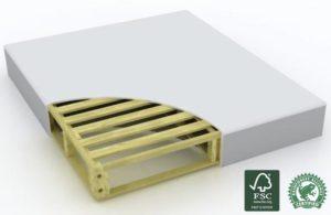 plushbeds mattress foundation