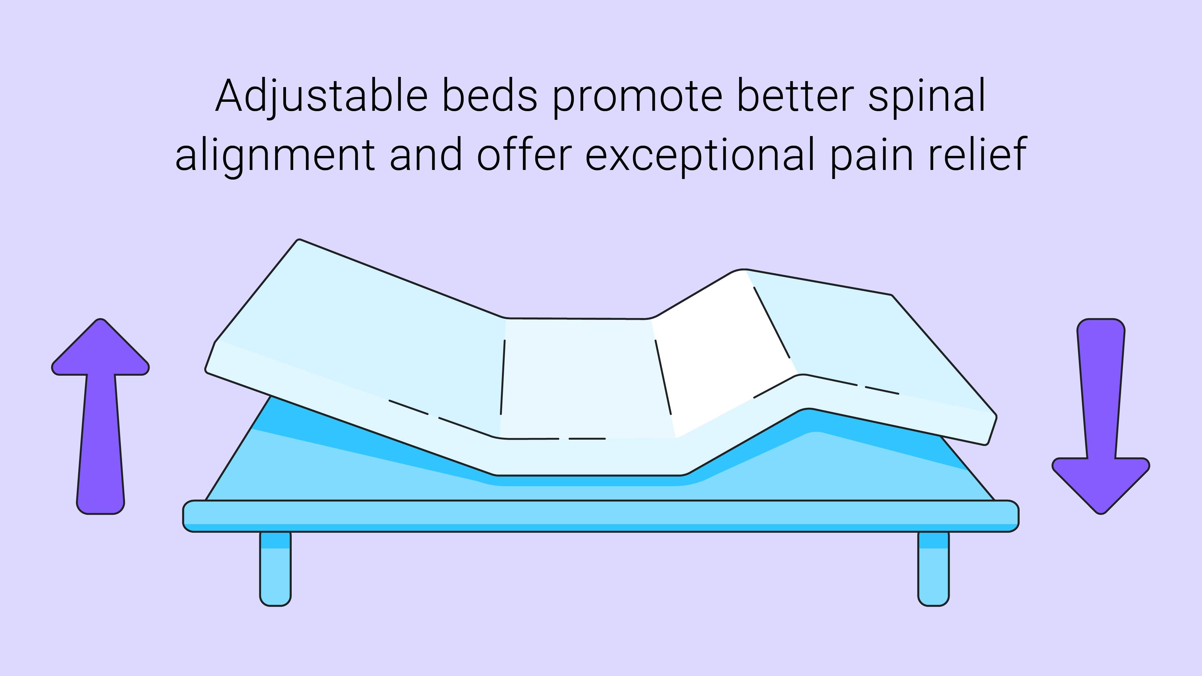 benefits of adjustable beds