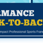 How Travel and Fatigue Impact Professional Sports Franchises