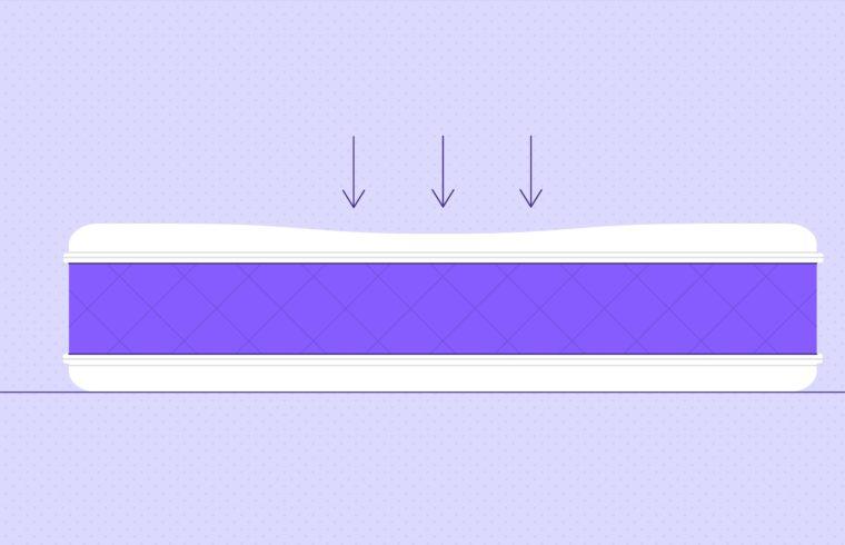 How to Fix and Restore a Sagging Memory Foam Mattress