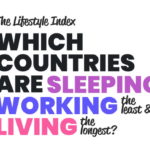 The Lifestyle Index – Best Countries For Quality Of Life