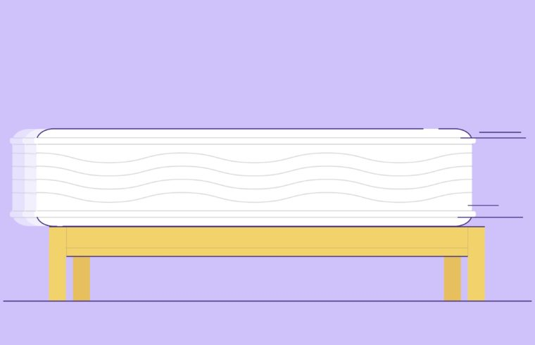 How To Keep A Mattress From Sliding