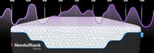 nordic track sleep mattress