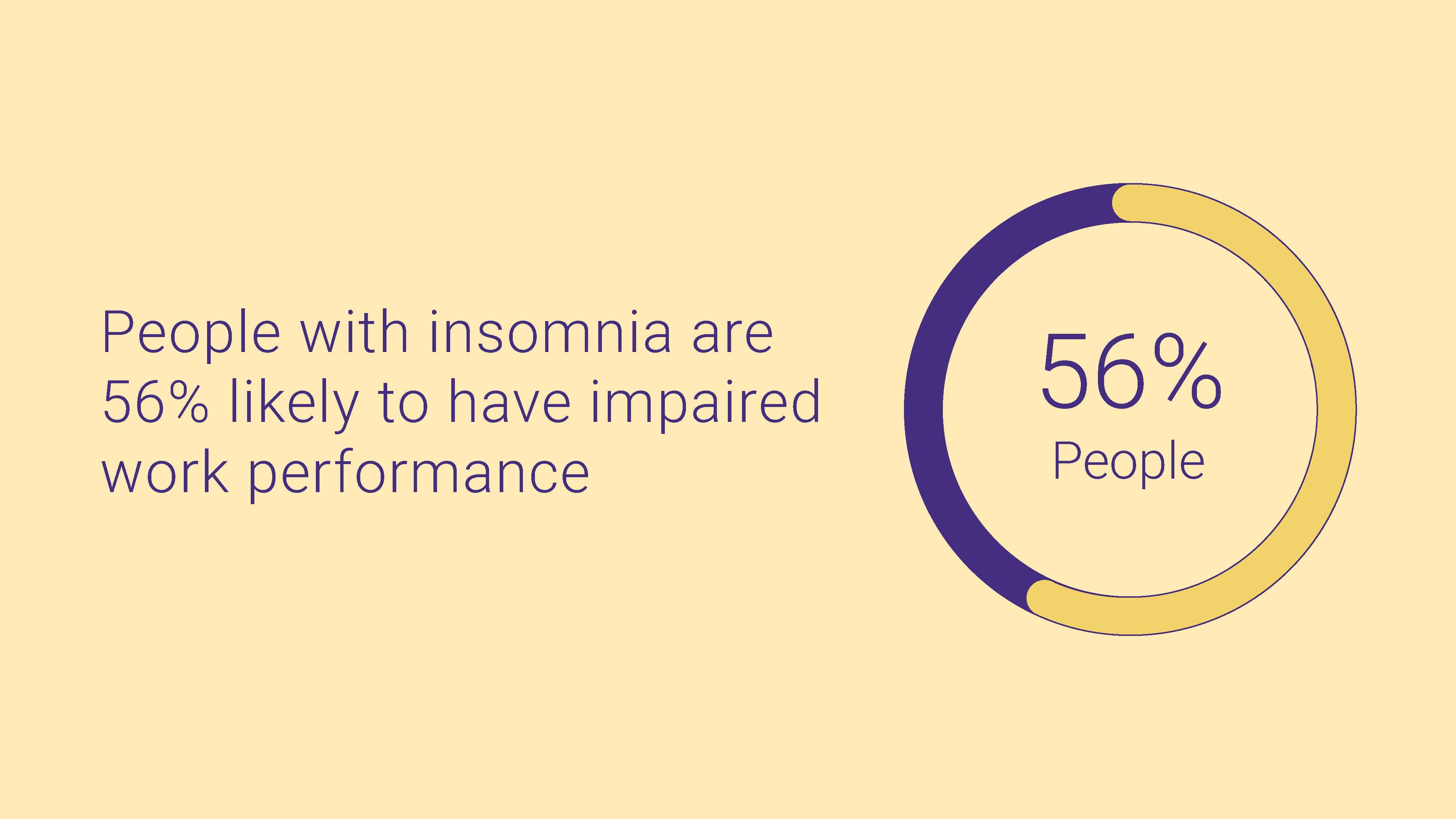 sleep and work performance