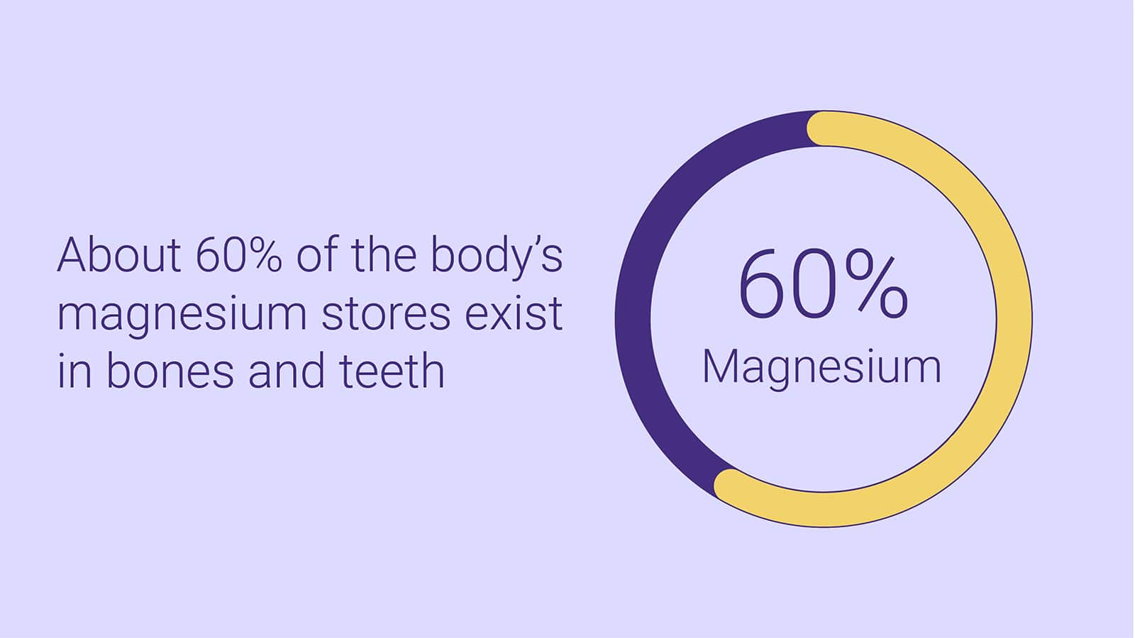 magnesium is found in bones and teeth