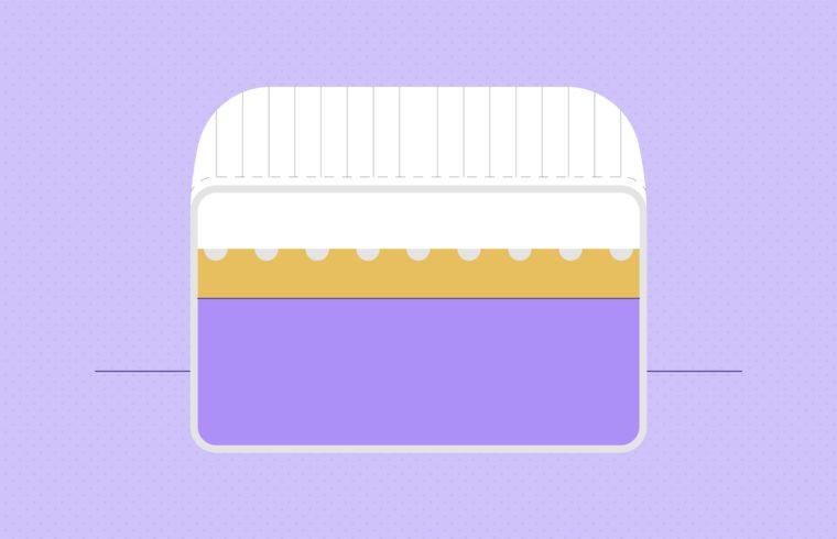 Memory Foam Mattress Density Guide
