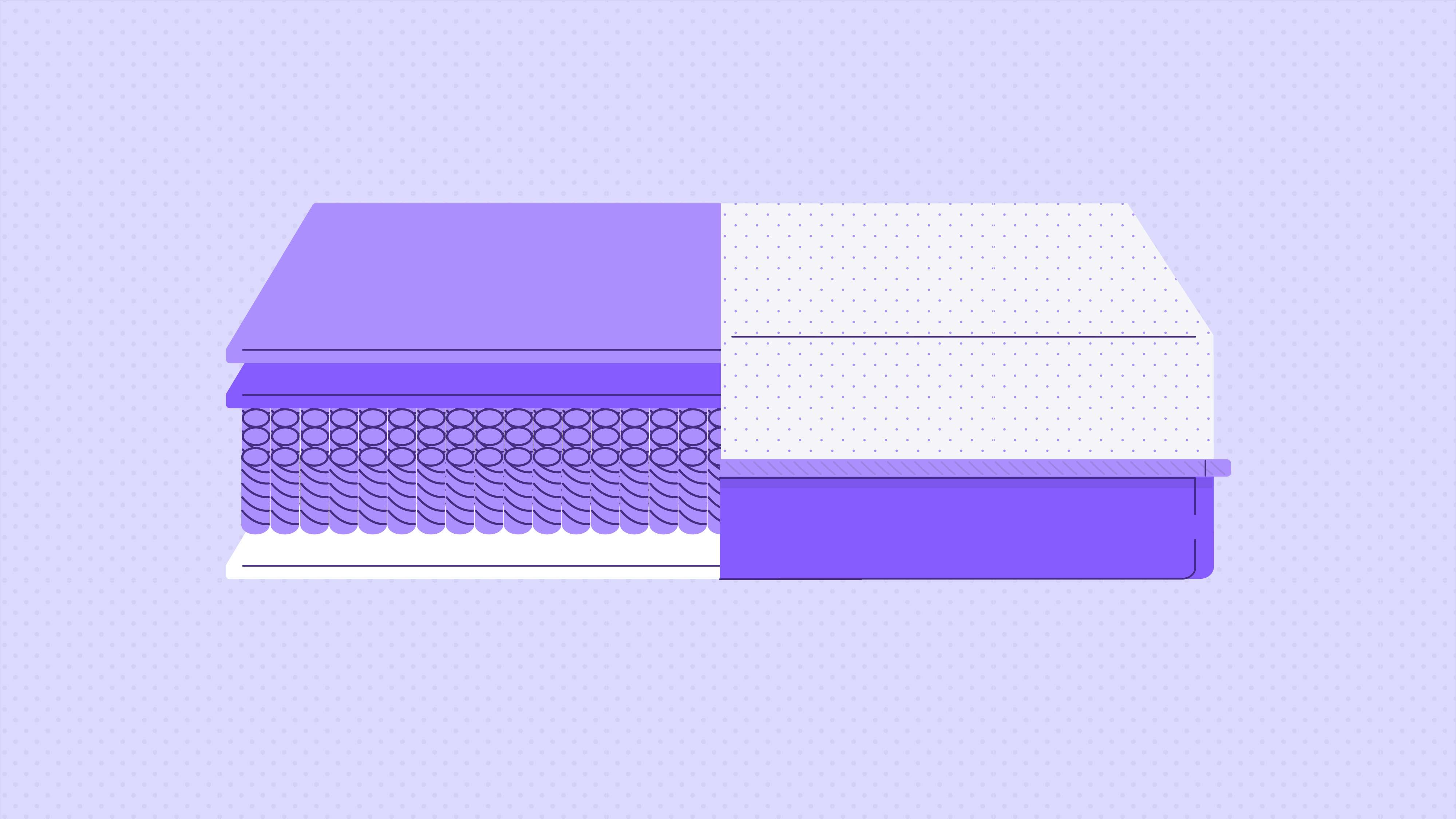 What is a Hybrid Mattress?