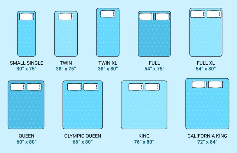 Mattress Sizes and Dimensions Guide
