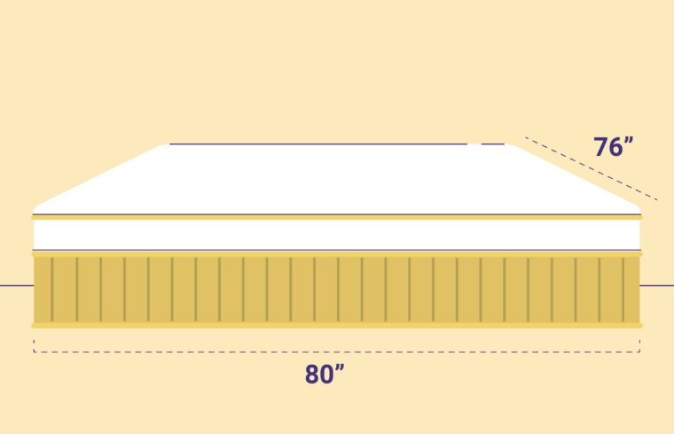 Best King Size Mattress (2021): Reviews and Buyer's Guide