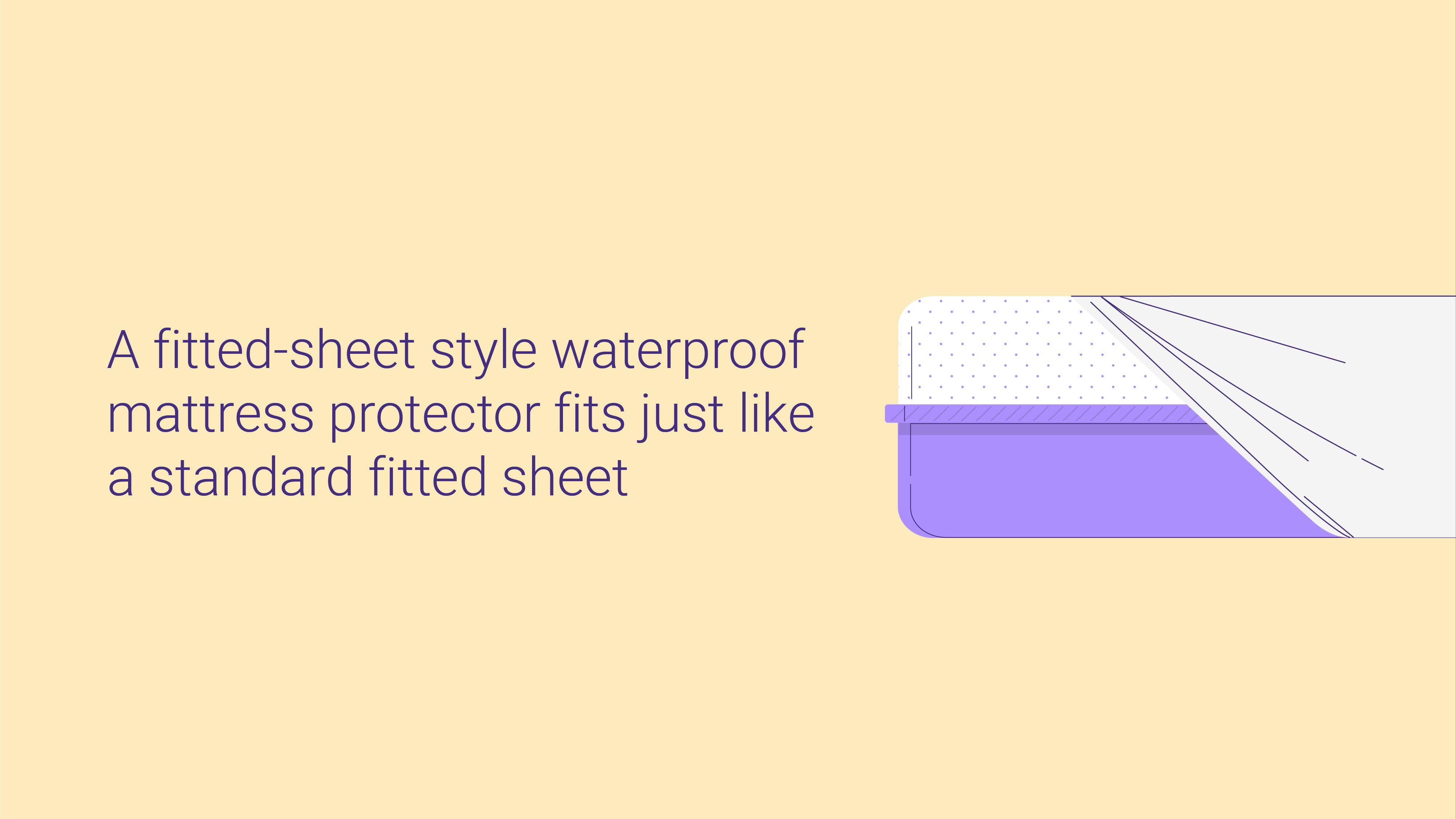 Best Waterproof Mattress Protectors