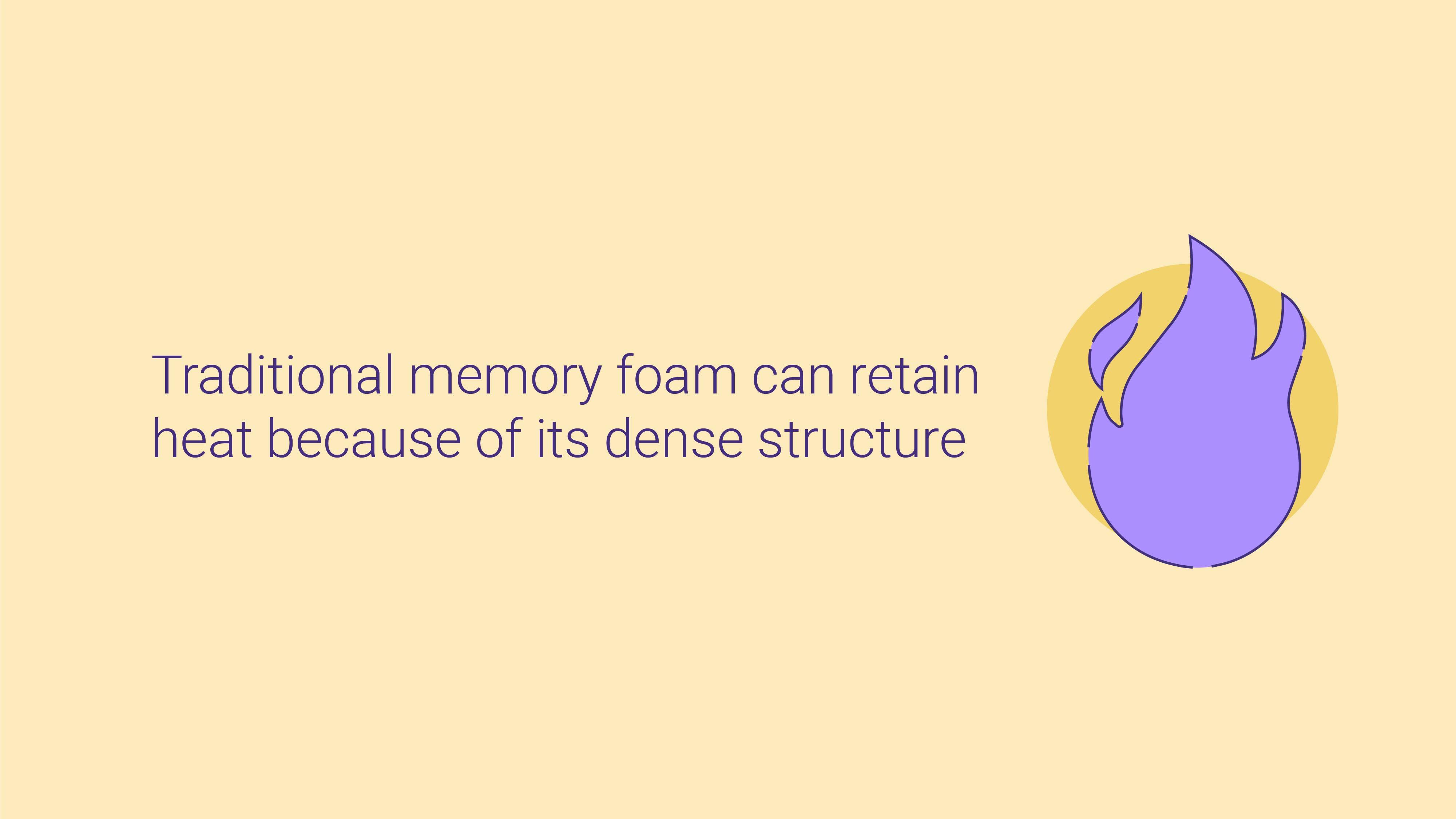 Best King Size Memory Foam Mattress
