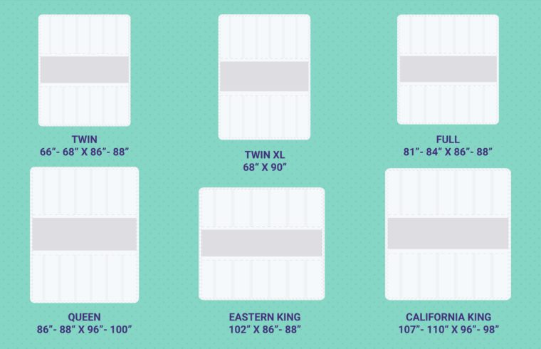 Comforter Sizes Chart