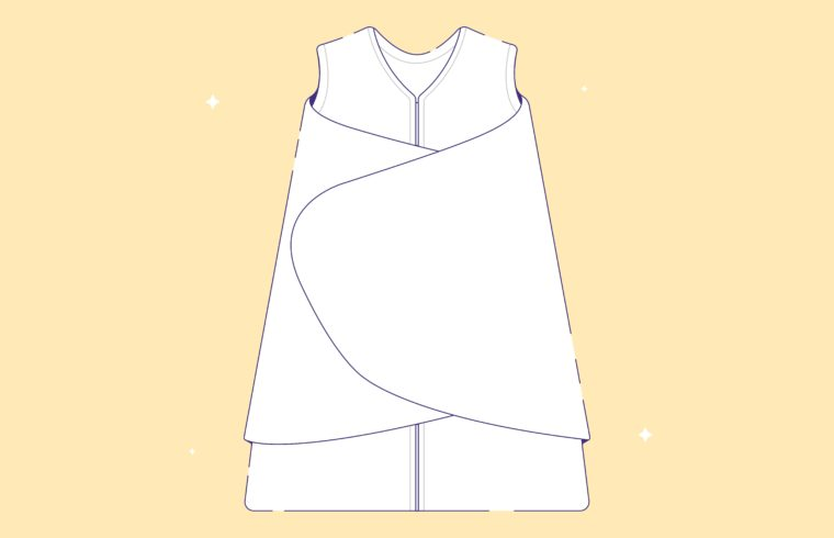 Best Swaddle Blankets: Reviews and Buyer's Guide
