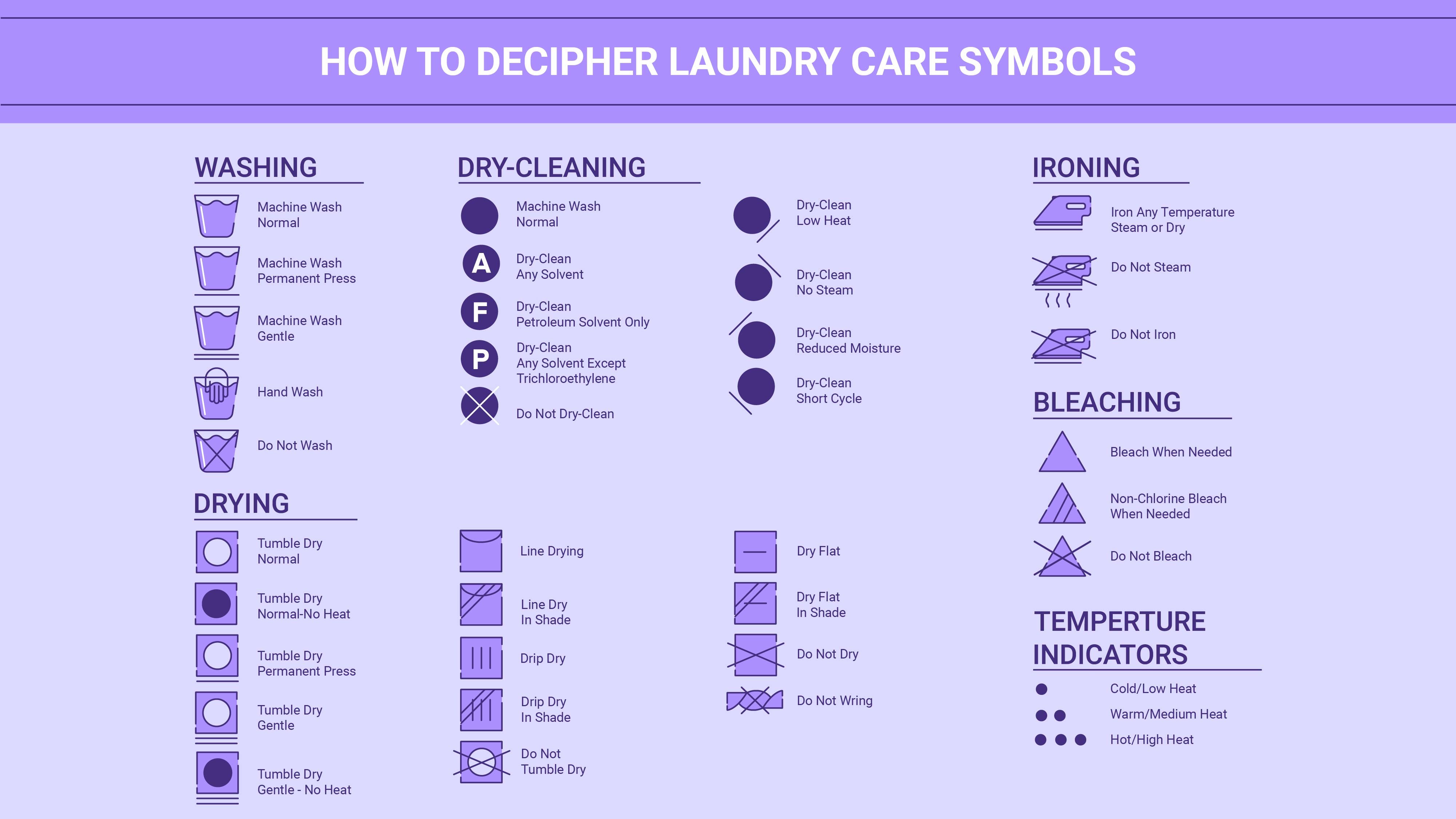 The Meaning Behind All Laundry Care Symbols
