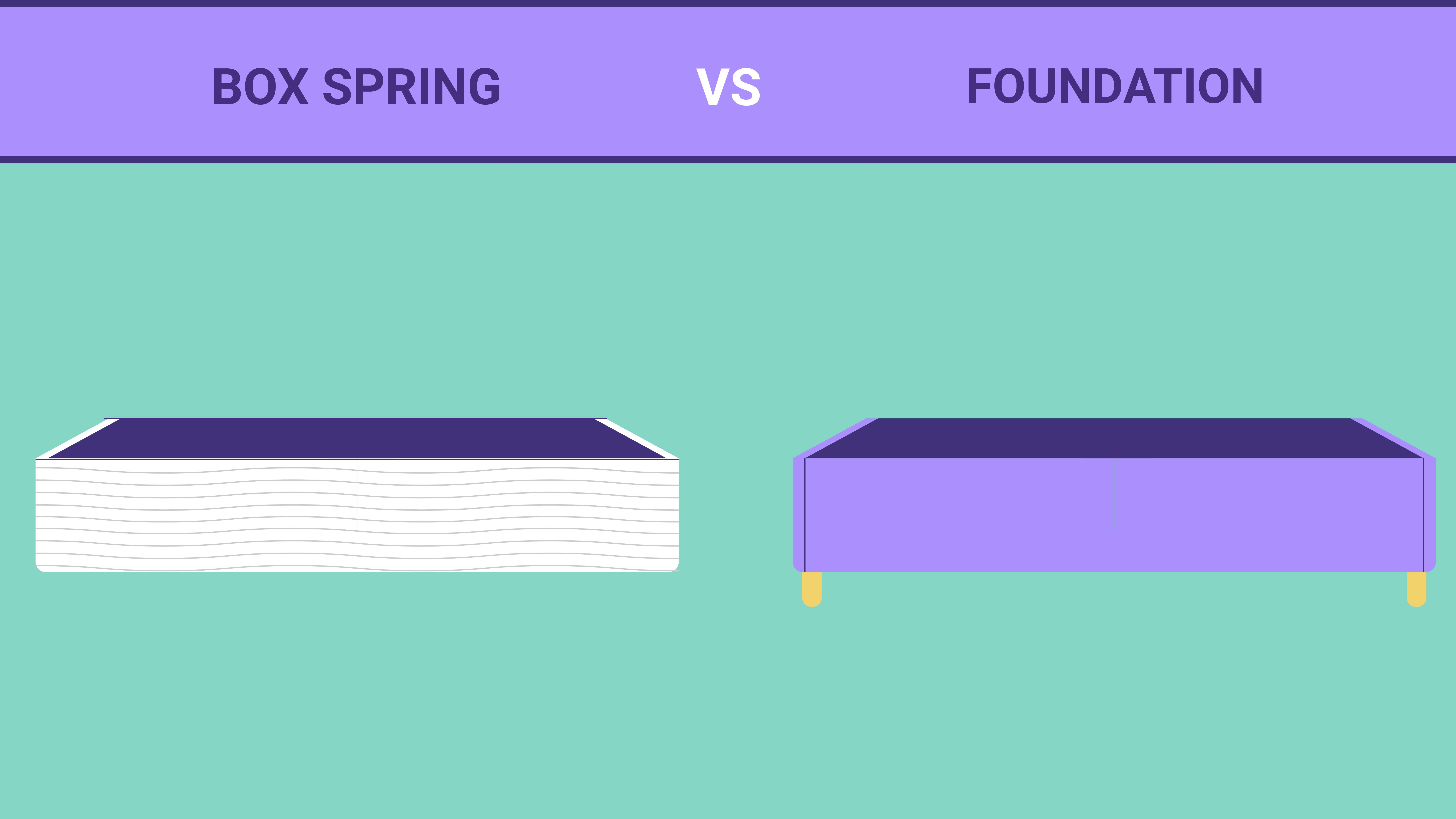 Box Spring vs. Foundation: What's Best?
