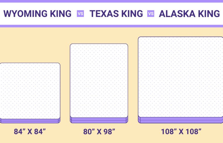 Alaskan King, Texas King, & Wyoming King: What's the Biggest Bed?