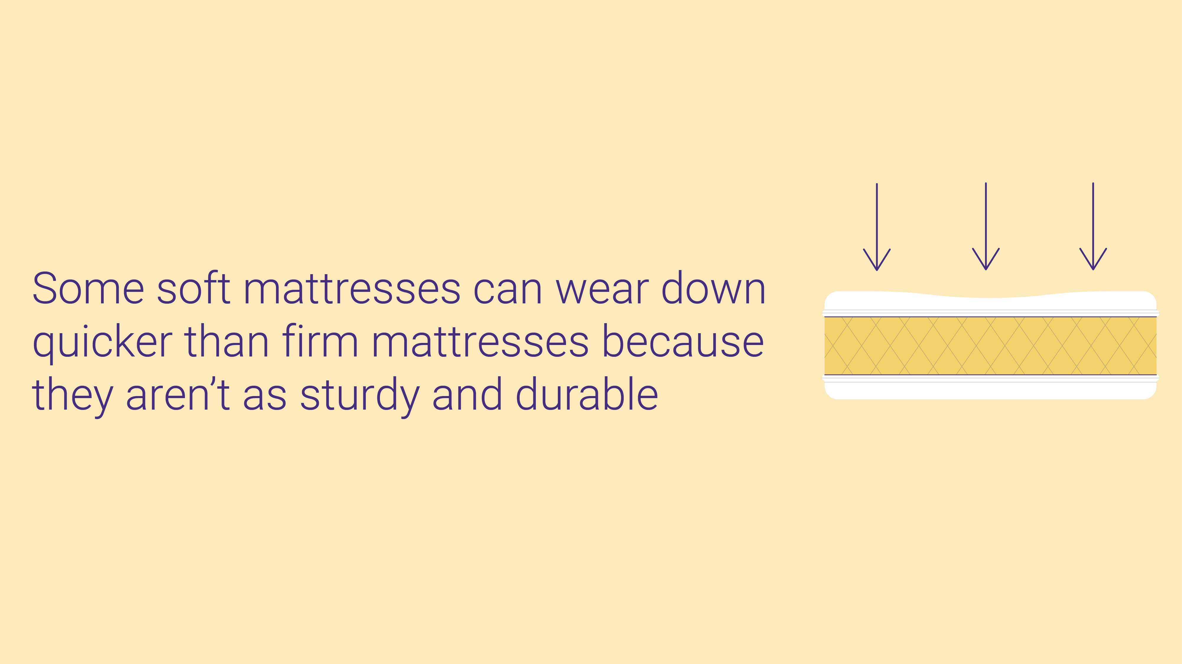 Firm vs. Soft Mattress