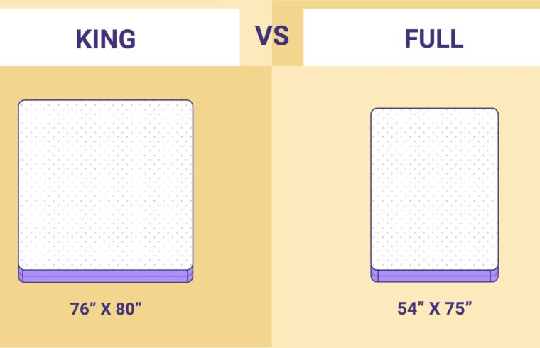 King vs. Full Size Mattress: Which Mattress Size is Right for You?