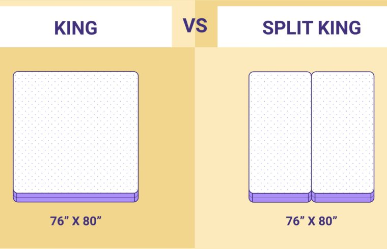 King vs. Split King Mattress