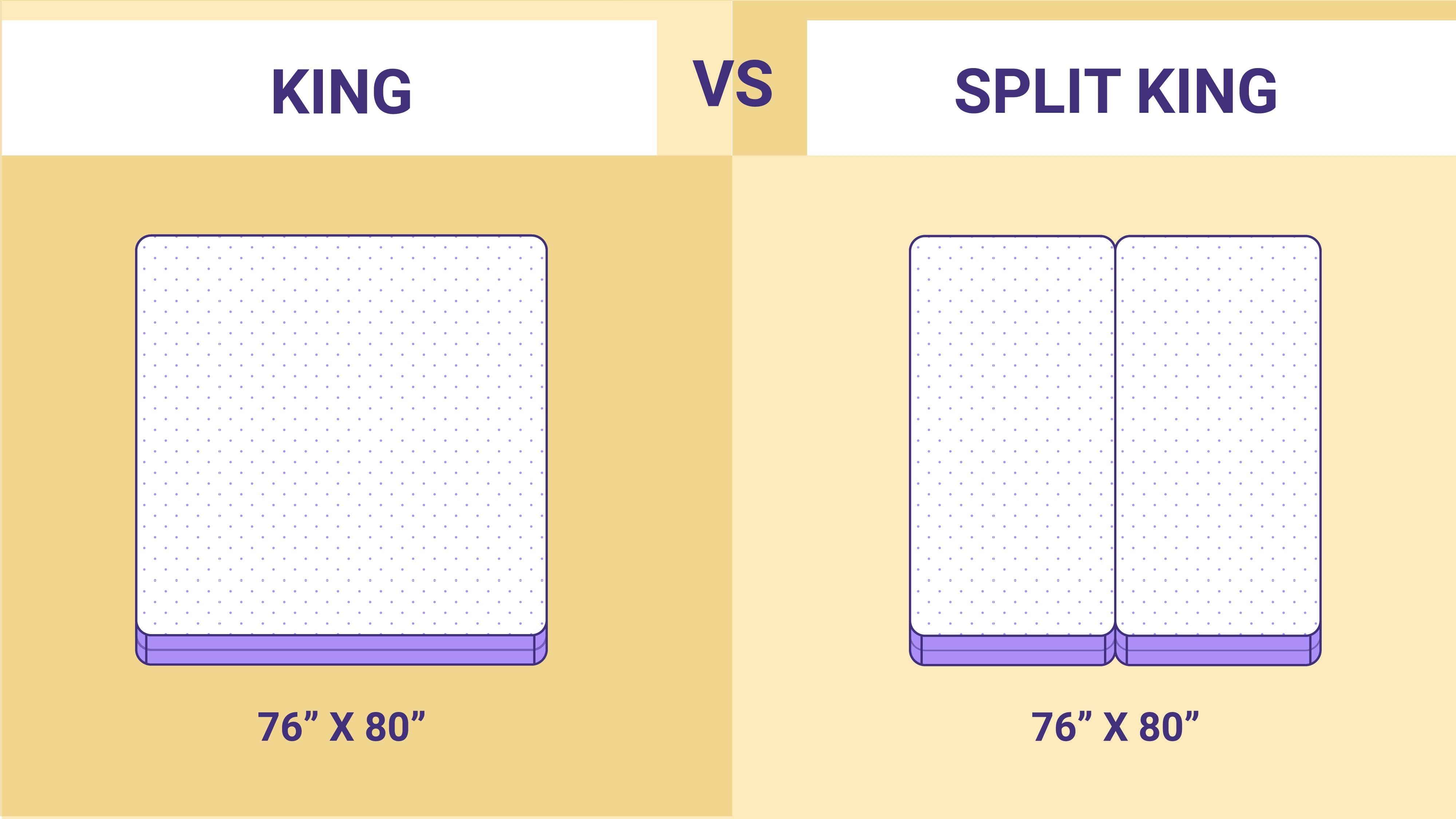 King vs. Split King Mattress: Which Mattress Size is Right for You?