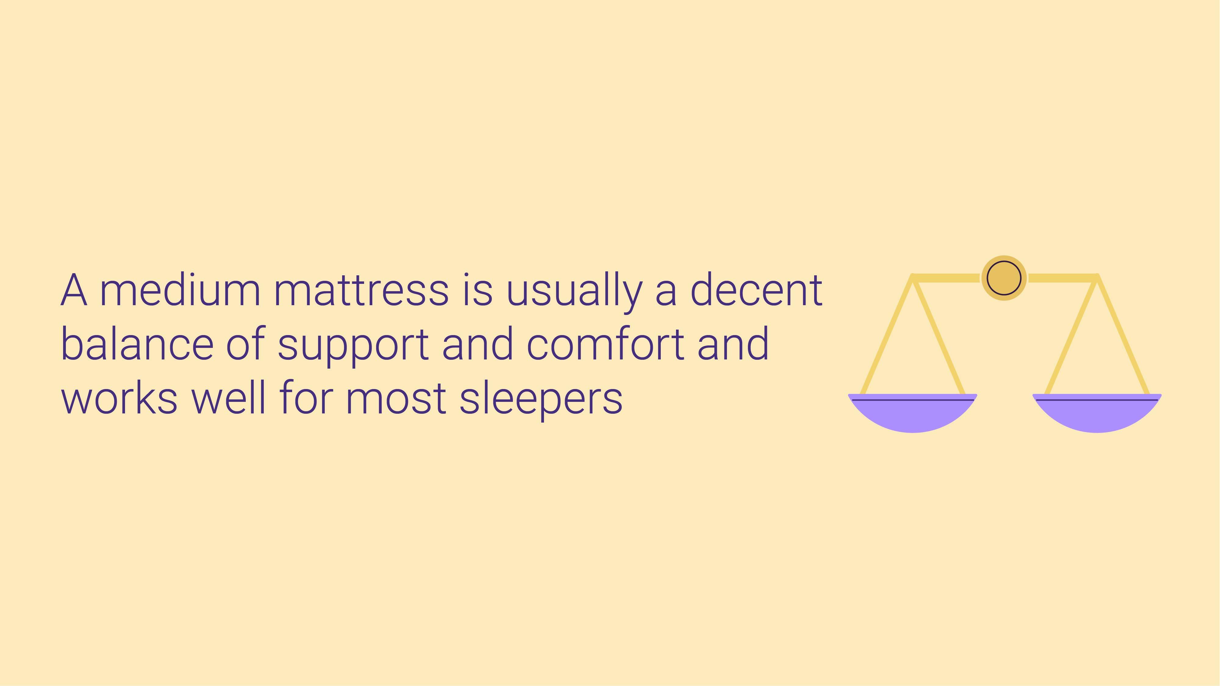 Mattress Firmness Scale & Guide