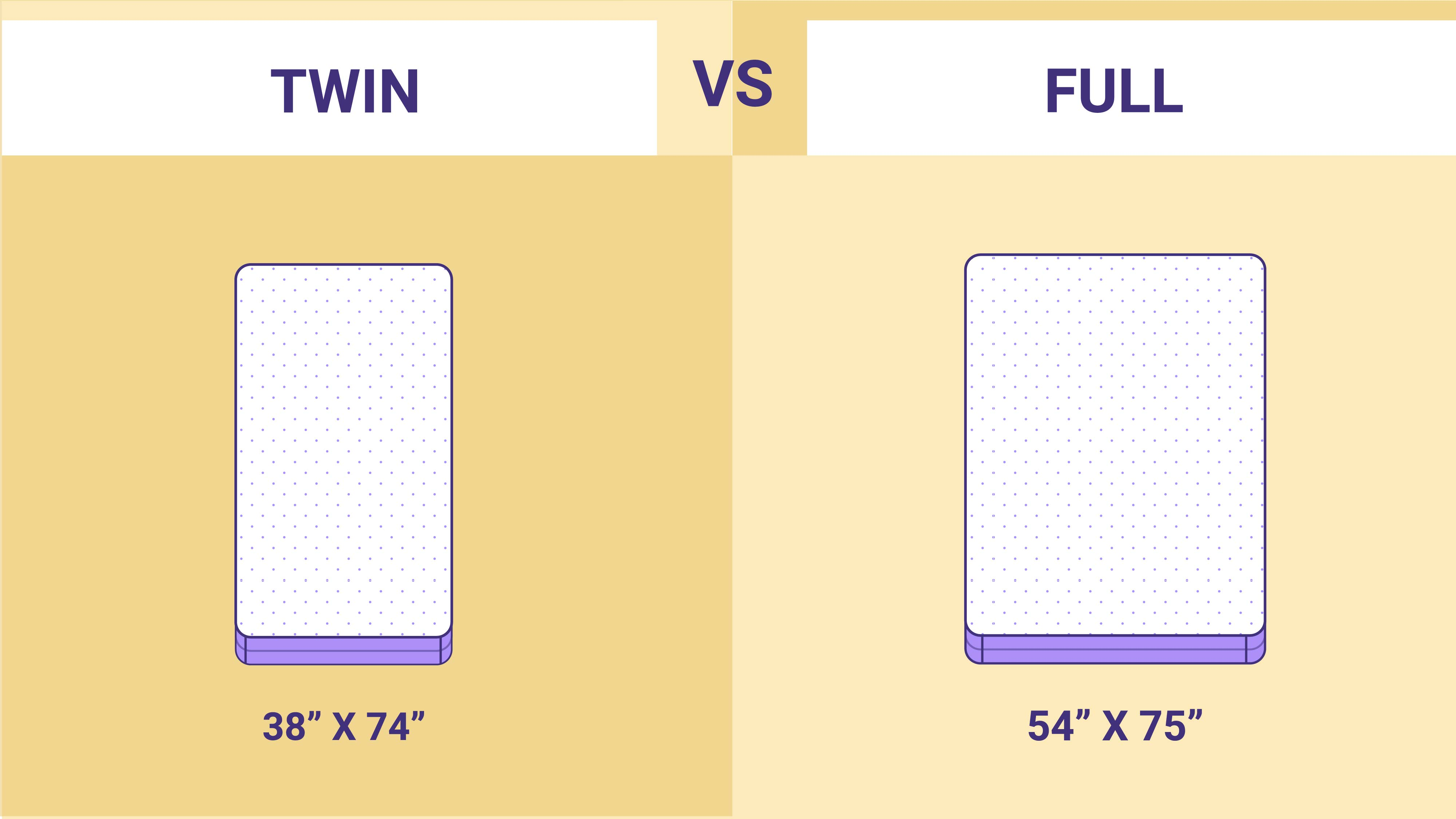 Twin vs. Full Size Mattress: Which Mattress Size is Right for You?