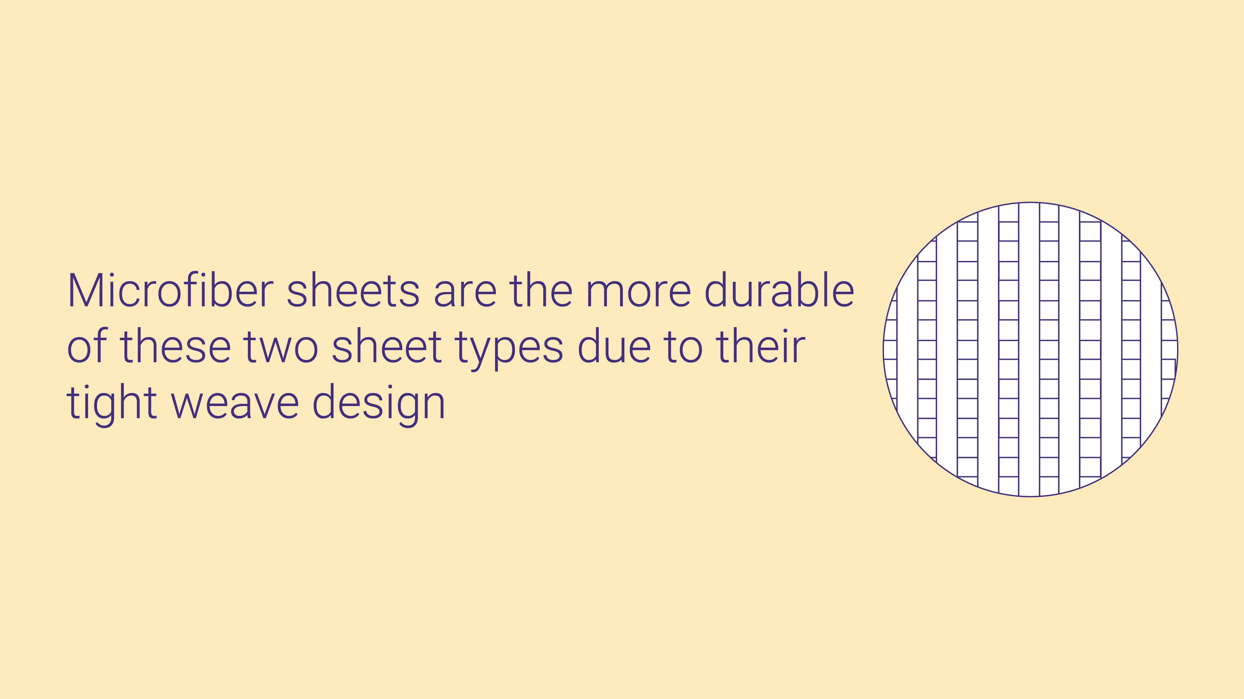 Cotton-vs-Microfiber-Sheets