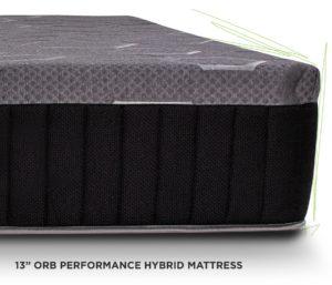 ORB Performance Hybrid