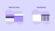 Gel Memory Foam vs. Innerspring Mattress: What's the Difference?