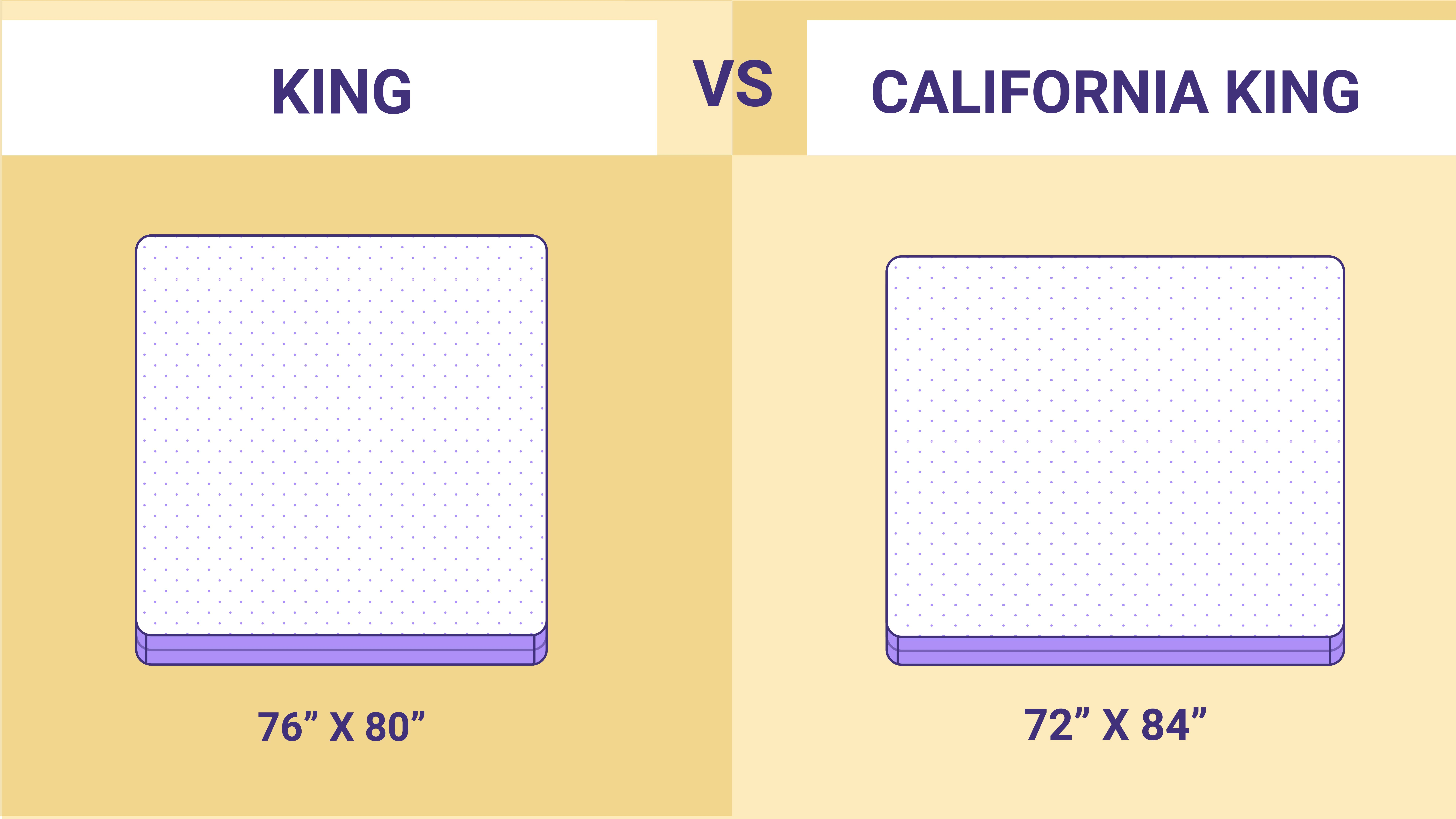 California King vs. King: Which Mattress Size is Right for You?