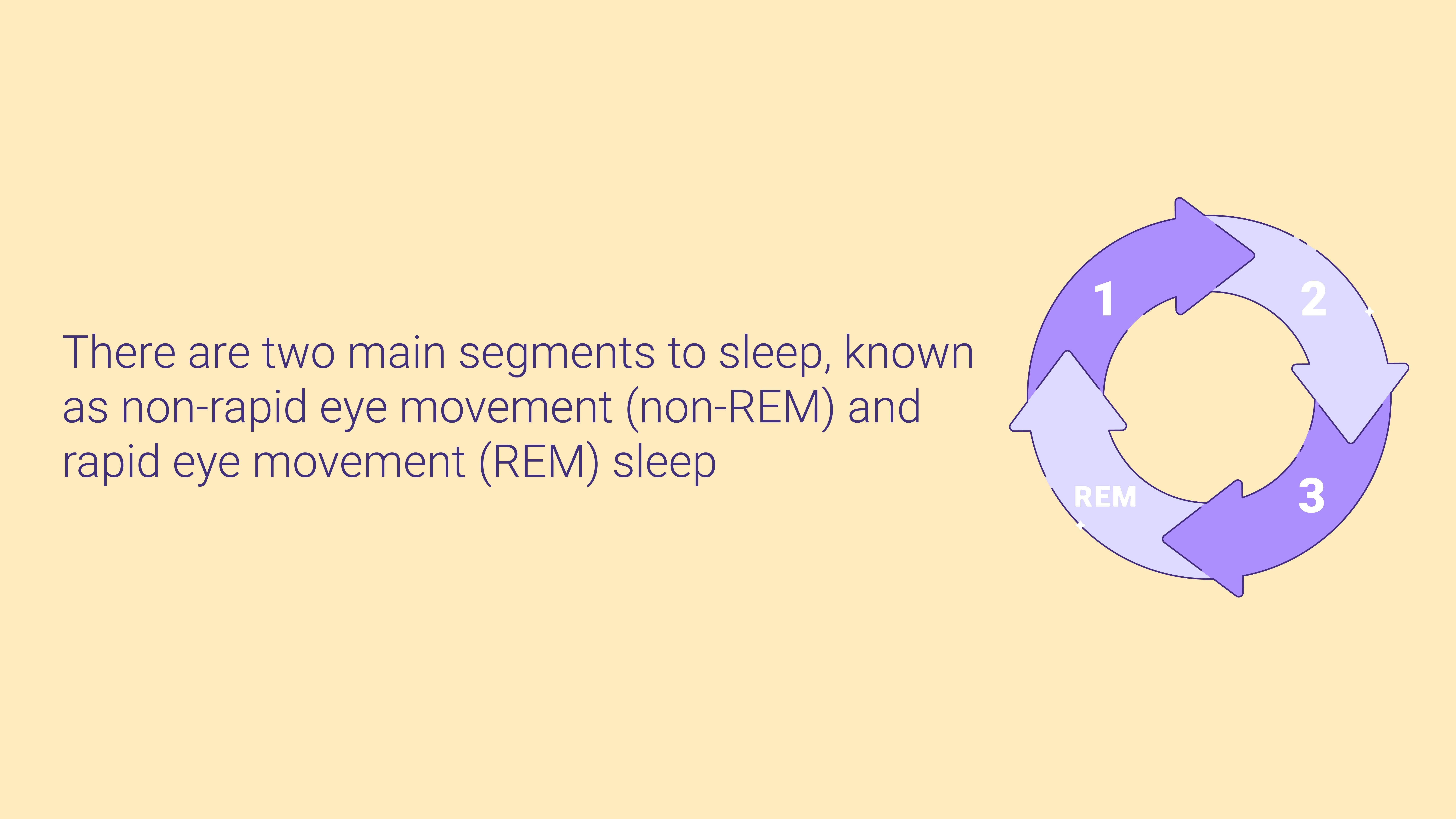 light-sleepers-vs-heavy-sleepers