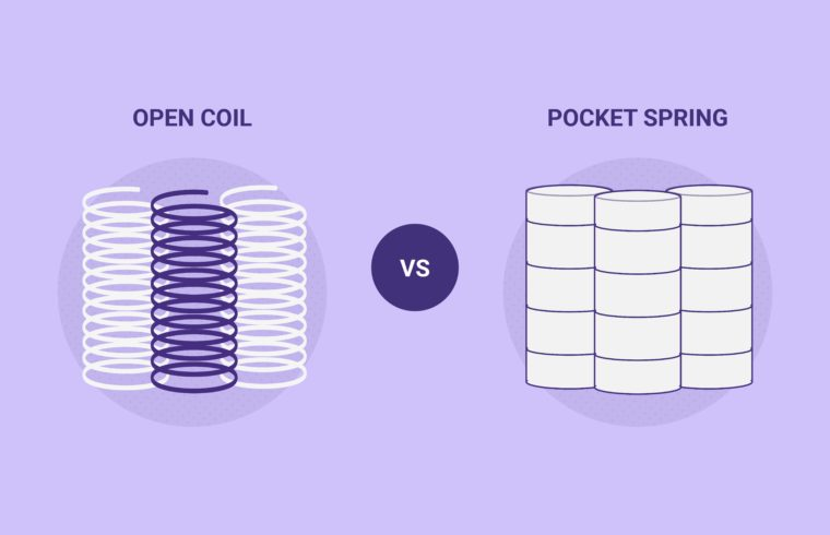 Open Coil Vs. Pocket Spring Mattresses