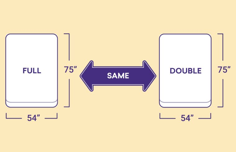 Full vs. Double Bed: What's the Difference?