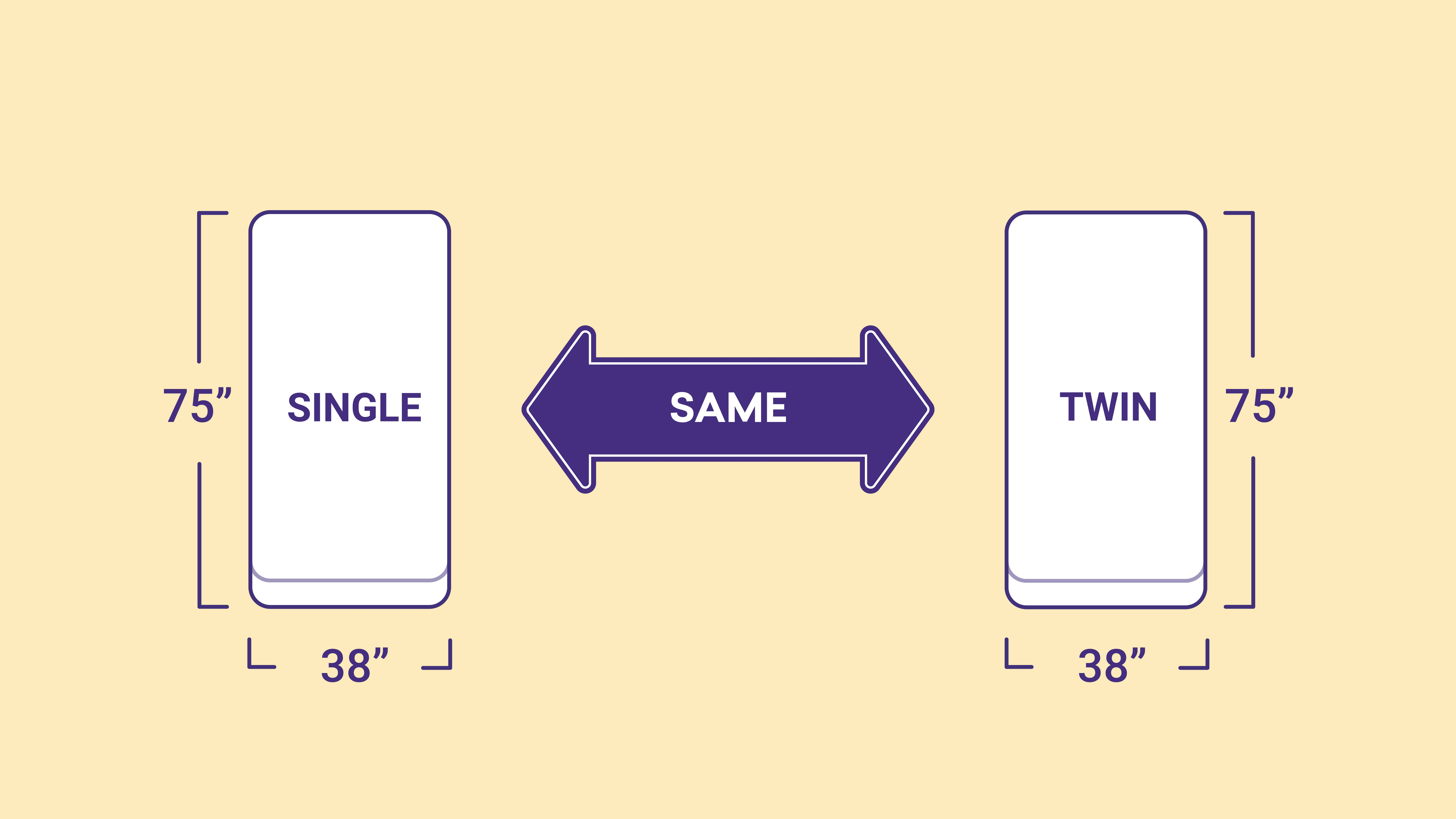 Single vs. Twin Bed Size: What's the Difference?